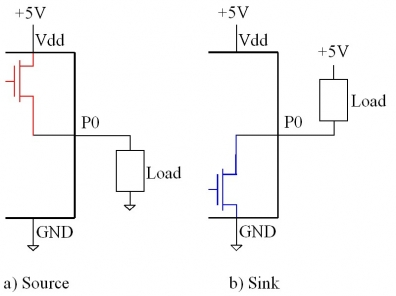 Microcontroller Digital Output Basics